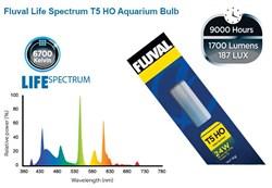 Fluval Life Spectrum 54 Вт Т5 HO- яркая лампа для аквариумов (старое название - Hagen Life-GLO) - фото 19249