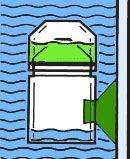 sera CO2-Test (длительный) - набор для мониторинга содержания СО2 в воде
