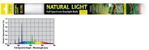 Hagen Repti-Glo 2.0, 20 Вт - лампа для террариумов
